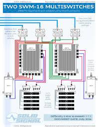 when one swim isn't enough dbstalk community directv swm odu wiring diagram at Swm Wiring Diagram
