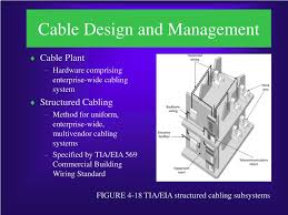 cable design and management l