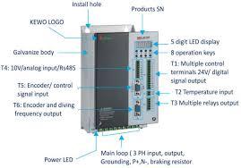 ac servo motor wiring diagram wiring diagram and schematic design invt hine tool inverter elevator intelligence