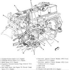2000 chevy s10 engine diagram wiring diagram for you • s10 2 2 engine diagram wiring diagram for you u2022 rh starchief store 2000 s10 2 2 engine diagram 2000 chevy s10 2 2 engine diagram