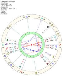 Edward Snowden Birth Chart Edward Snowden Whistleblower Anthony Louis Astrology