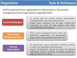 the process of identifying and documenting project roles  pre assignment tools techniques when project team members are selected in advance they