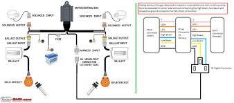 basic headlight wiring diagram bi all wiring diagram diy s cross headlight upgrade to morimoto mini d2s stage iii bi ignition starter switch diagram basic headlight wiring diagram bi