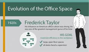 pics of office space. Psychology-of-the-office-space-b Pics Of Office Space L