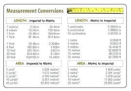 Measurement Units Chart Pdf 29 Curious Units Of Measurement Chart In Meters