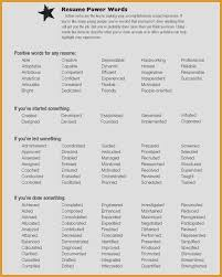 Power Resume Words Beautiful To Help You A Job Where You Will Be
