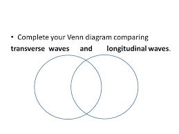 transverse and longitudinal waves venn diagram waves ppt video online download