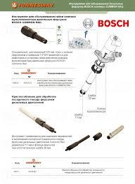 <b>Инструмент</b> для обслуживания гайки клапана мультипликатора ...