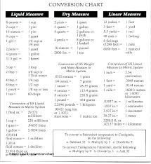 Liquid Measurement Conversion Chart Printable Metric Chart Jasonkellyphoto Co