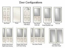 Decorating door types pics : Interior Door Types I30 About Remodel Excellent Home Design ...