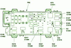 2006 ford style fuse box diagram 2006 image 2005 ford star transmission diagram wiring diagram for car on 2006 ford style fuse box diagram