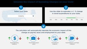 Travel Economic Impact Calculator Teic U S Travel Association
