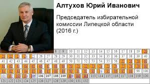 Тамбовский государственный университет имени Г Р Державина Алтухов Юрий Иванович кандидатская диссертация