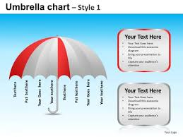 Free Umbrella Chart Template Powerpoint Template Executive Leadership Targets Umbrella