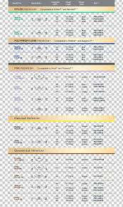 Surgical Needle Chart Surgical Suture Suture Materials Comparison Chart Ethicon