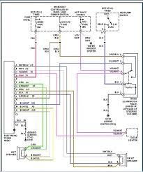 1992 jeep wrangler wiring diagram bestharleylinks info 1995 jeep wrangler wiring diagram 1988 jeep cherokee wiring diagram inside