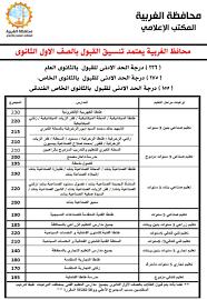 تنسيق الشهادة الاعدادية محافظة الغربية للقبول بالثانوية العامة 2022 - موقع  صباح مصر