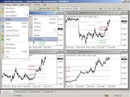 Esignal Charts Metatrader V Esignal Metatrader Mql4 And Metatrader 4