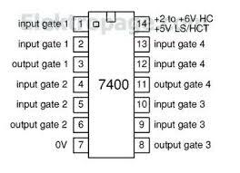 7400 ic pinout diagram integrated circuits elektropage com Pinout Diagrams 7400 pinout quad 2 input gate pin out diagram