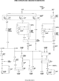 1986 jeep ignition wiring wiring diagram rows 1986 jeep wiring wiring diagram basic 1986 jeep ignition wiring