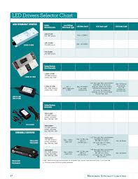 Led Drivers Selector Chart National Specialty Lighting