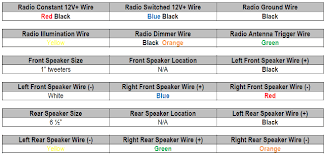hyundai sonata wiring diagram the wiring 2017 hyundai sonata radio wiring diagram auto
