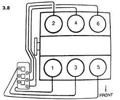 2000 bu engine diagram gm 4 liter engine info power specs wiki 2000 bu engine diagram 3 1 firing order diagram com engine diagram 2000 chevrolet bu engine