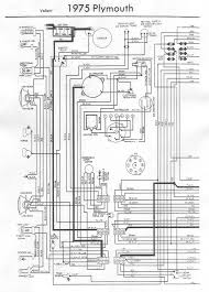 76 duster wiring diagram for a bodies only mopar forum 76 Dodge Wiring Diagram here's the basic wiring diagram for a 75 should be real close only one i have found online i have a 74 fsm very close to what is on my 75 wiring diagram 76 dodge b300