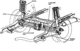 1995 ford taurus car diagram wiring diagram and ebooks • 1993 ford taurus car suspension diagram rear questions rh fixya com 1994 ford taurus 1998 ford taurus