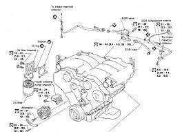 1993 infiniti j30 engine diagram wiring diagram libraries 1995 infiniti j30 wiring diagram wiring diagrams u20221995 infiniti j30 engine diagram repair wiring scheme