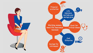 Edelweiss tokio life is an insurance company, creating its insurance solutions around the financial needs of its consumer. Why Working Woman Need Life Insurance