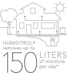 lennox dehumidifier. premium lennox® equipment, the humiditrol® whole-home dehumidification system uses patented technology to remove excess moisture from your home. lennox dehumidifier