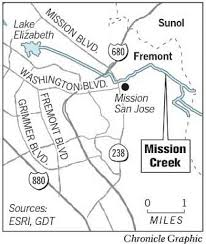 Mission creek chronicle graphic photo john blanchard