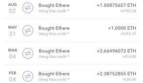 Multibit Wallet Into Bitcoin Cash Coinbase Ethereum Charts