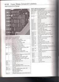 2011 volkswagen jetta fuse box layout diagrama de fusibles jetta 2015 jetta fuse box diagram at Jetta Fuse Diagram