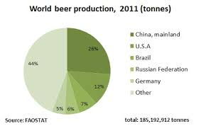 Eastagri Sector Beer Malt Barley