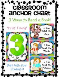 anchor charts for kindergarten three ways to read classroom anchor chart kindergarten reading