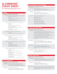 access cheat sheet ip command cheat sheet for red hat enterprise linux