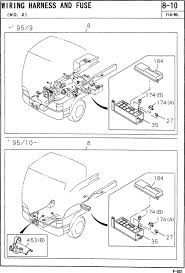 2000 isuzu npr wiring diagram 2000 free wiring diagrams wiring diagram