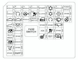 hyundai wiring diagrams 2001 to 2006 fancy 2004 elantra 2003 hyundai sonata fuse panel under hood relay box block warranty extraordinary wiring