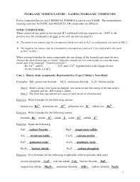Nomenclature Handout