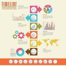 Creative Timelines For Projects Creative Timelines Rome Fontanacountryinn Com