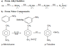 Revision Notes On Compounds Containing Nitrogen Askiitians
