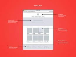 Website Wireframe Template Cool Responsive Wireframe Templates GIF By Chris Bannister Dribbble
