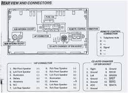 2006 honda accord radio wiring diagram shahsramblings for 2006 honda accord radio wiring diagram shahsramblings for alternative honda odyssey wiring diagram