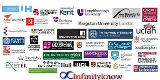 100 International Universities List Uk Universities Aston