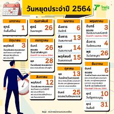 วันหยุดปี 2564 เช็กชัดๆ ธนาคารแห่งประเทศไทย ประกาศให้หยุดวันไหนบ้าง