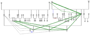Example Of A Three Generation Genogram For A Macao Family Download