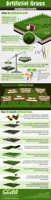 artificial grass installation. Artificial Grass \u2013 Installation And Benefits   Cool Daily Infographics