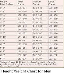 Man Weight Chart Man Weight Chart Ronni Kaptanband Co